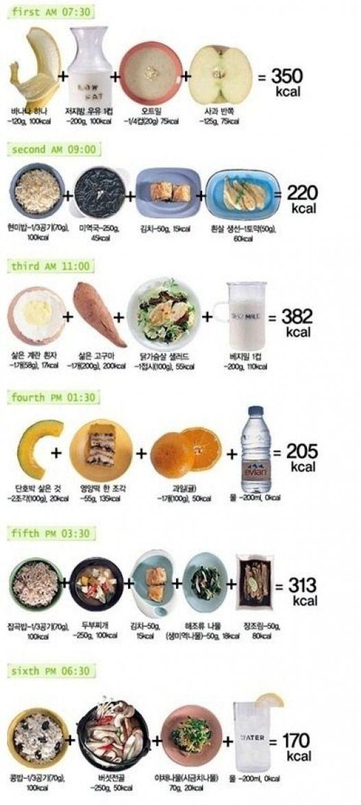 best korean diet foods