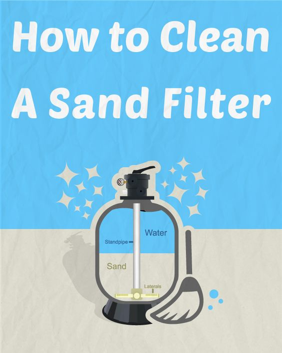 Do you own a sand filter with your swimming pool if so - Cleaning sand filter swimming pool ...