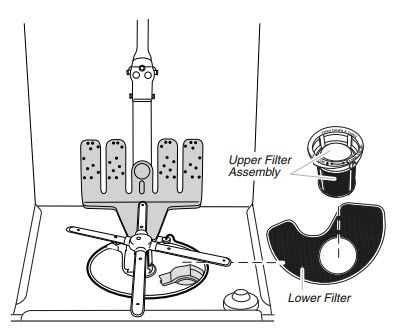 How To Clean The Dishwasher Filters Kitchenaid Dishwasher Dishwasher Filter Maytag Dishwasher