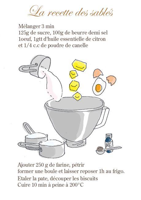 Afocal Bretagne. Des sablés au citron ! Attention, il y a 1h de pause à intégrer dans votre animation ! Pensez à analyser la recette en amont !