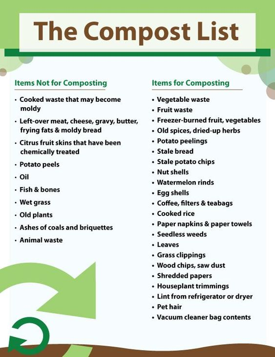 How to Make Compost: A handy list of household items that can be used to make compost.