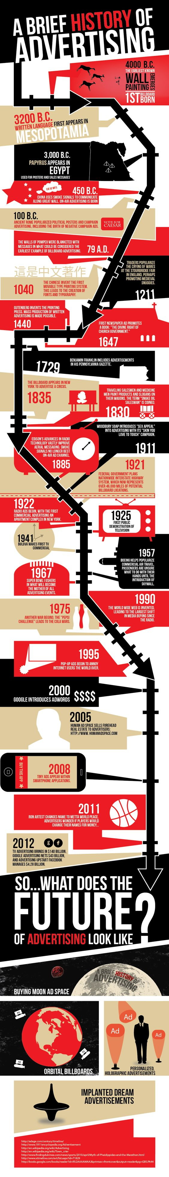 A Brief History of Advertising #infographic #timeline   Timeline ...