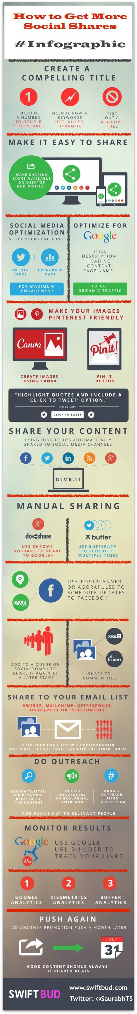 How to Get More Social Shares – 6 Quick Tweaks & An #Infographic!