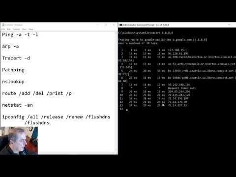 Tcpip Basics Pt 23 Ip Tools Ping Arp Tracert Pathping Router Basic Learning