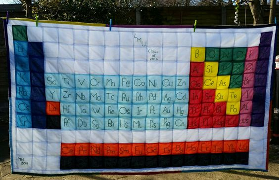 Patchwork periodic table bedspread.