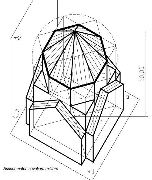 لوحة 23: نمذجة مصفوفة دائرية لحجم معماري (ولوحة البونص)