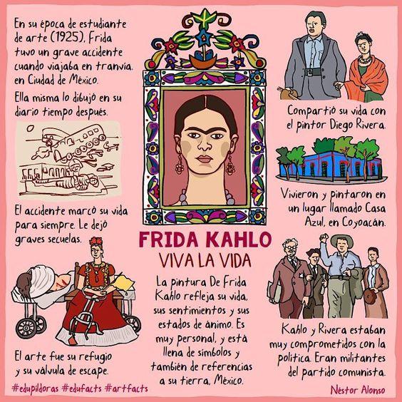 Frida Kahlo. #edupíldoras #edufacts #artfacts