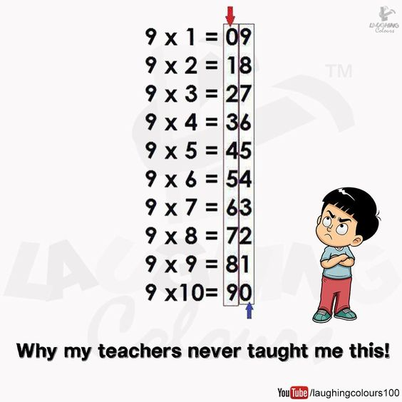 Easier way to teach the 9 times table.