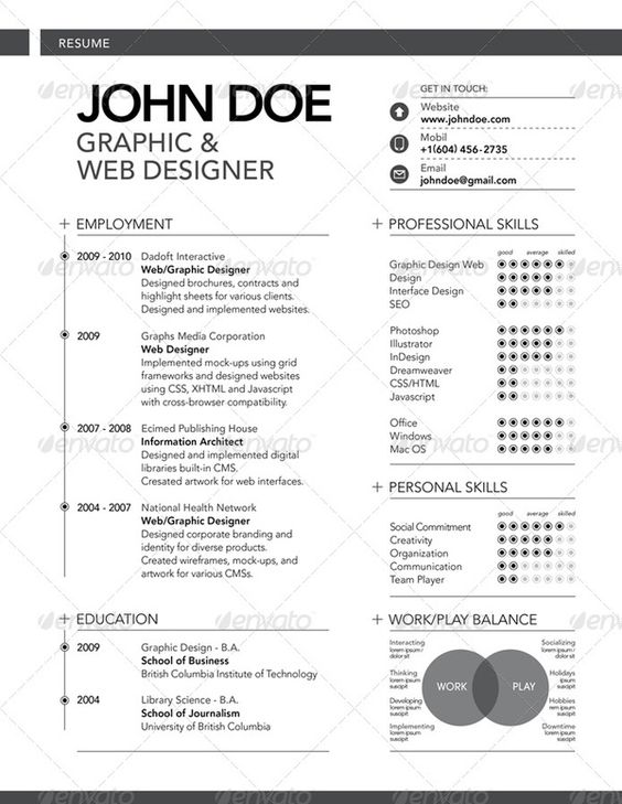 The 40 Most Creative Resume Designs Ever - video game resume