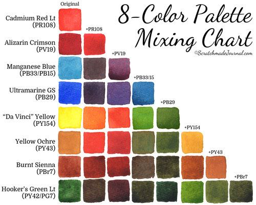 8 Color Palette Mixing Chart C Scratchmade Jpg Color Mixing Chart