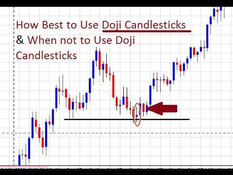 Doji Candlestick Pattern How To Trade Doji Candlesticks