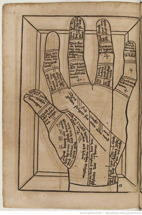 Titre :  Die Kunst Ciromantia  Auteur :  Hartlieb, Johann  Éditeur :  Jörg Schapf (Augsburg)  Date d'édition :  1490-1495  XYLO-41  Folio 298v