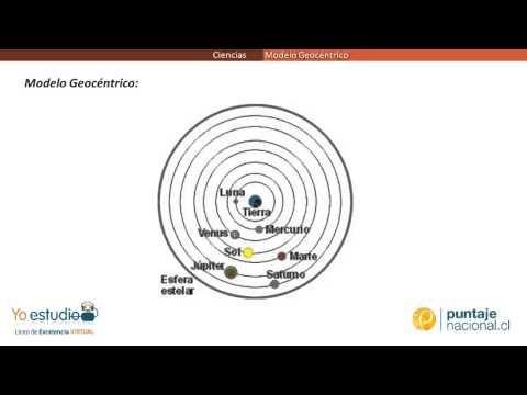 Esta Teoria Geocentrica Es Muy Antigua Y Propone A La Tierra Como Centro Del Universo Y A Los Planetas E Incluso Al Sol Girando A Su Al Teoria Modelos Fisica