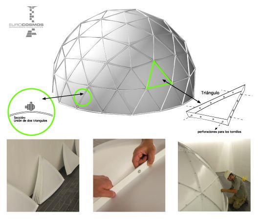 Eurocosmos lanza la cúpula o domo geódesica rigida para planetarios.