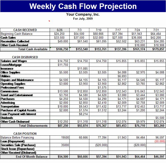 Beautiful Weekly Cash Flow Projection S Pinterest Cash Flow Statement Positive Cash Flow Cash Flow Plan