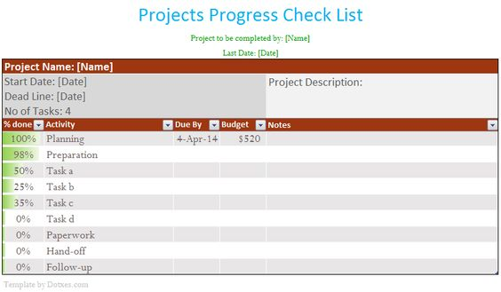 Project to-do list template with percentage progress of working - vendor list template