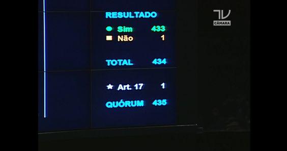 Câmara elege membros de comissão que analisará impeachment de Dilma