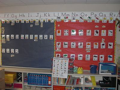 Bilingual word walls - Red for Spanish and Blue for English