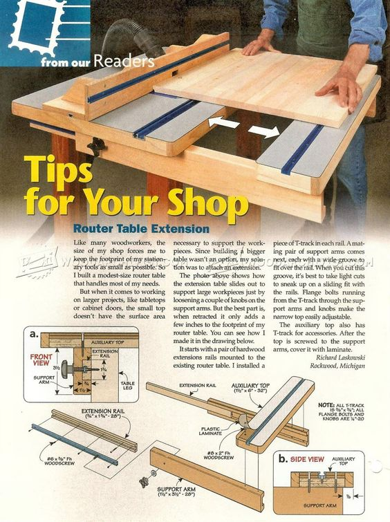 Router Table Extension - Router Tips, Jigs and Fixtures   WoodArchivist.com