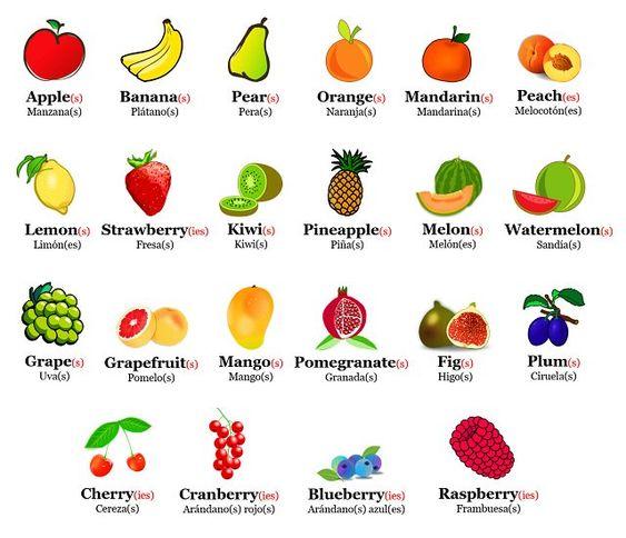 Las Frutas En Inglés Cosas De Ingles Verduras En Ingles Aprender Ingles Para Niños
