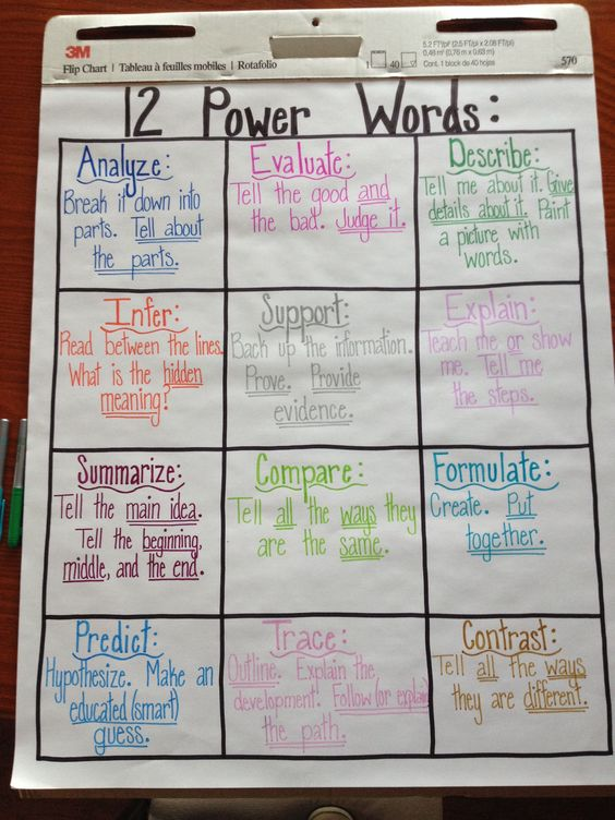the power of words english literature essay This blog comprises of a collection of essays that analyse a range of poems and texts present in the igcse english literature  essay 7: lion heart  the power of.