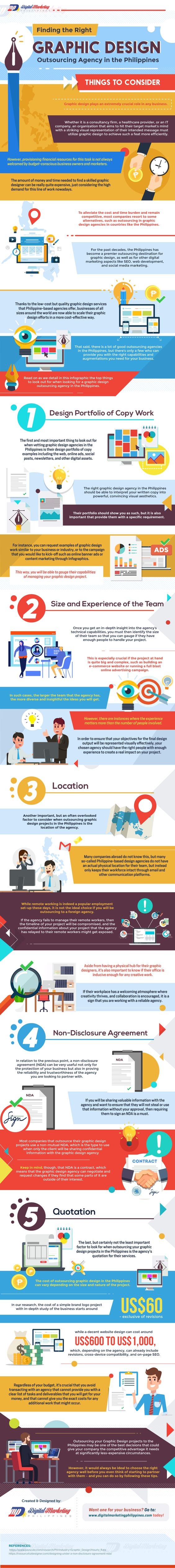 Graphic Design Plays An Extremely Crucial Role In Any Business Whether It Is A Consultancy Firm A Healthcar In 2020 Graphic Design Web Development Design Infographic