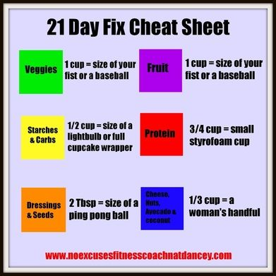 Dynamic image throughout 21 day fix chart printable