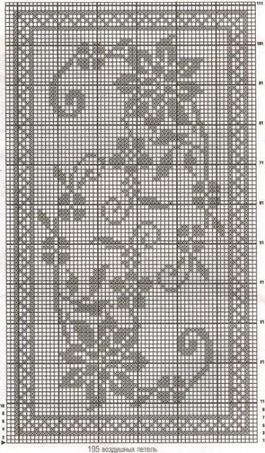 Trabalhos Manuais: Modelos de peças de roupas de crochê