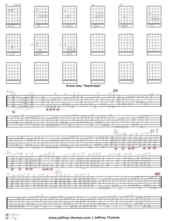 Guitar best guitar tabs to learn : Pinterest • The world's catalog of ideas