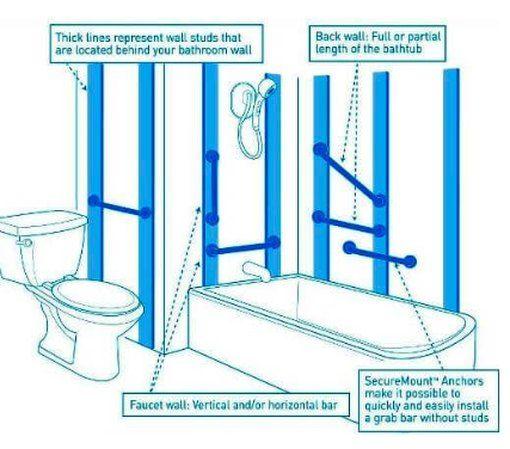 Bathroom Grab Bars Bar Installation, How To Install Bathroom Grab Bars