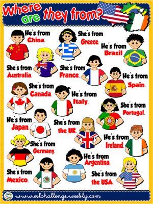 Resultado de imagen de nationalities worksheets