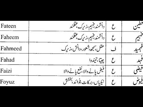 Modren Boys Name Top 2018 19 With Urdu Meaning Kids Name Part 03 Boy Names Kid Names Names