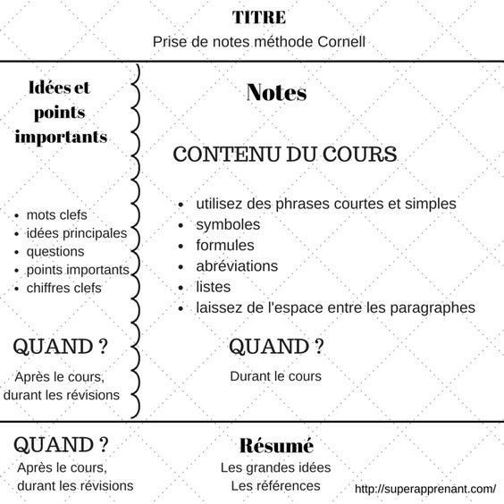 Prise de notes méthode Cornell                                                                                                                                                     Plus