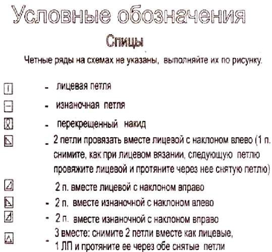Ажурные платья спицами - САМОБРАНОЧКА рукодельницам, мастерицам