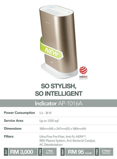 Coway Air Purifier Indicator Ap 1016a Review Coway Indicator Air Purifier Purifier Toothpaste