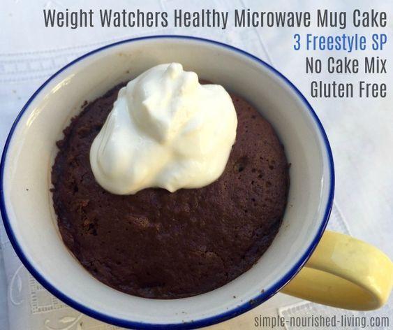 Fine Pin On Weight Watchers Food Funny Birthday Cards Online Aeocydamsfinfo
