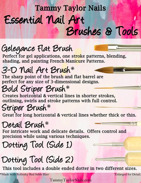 The Essential Tammy Taylor Nail Art Brushes and Tools!