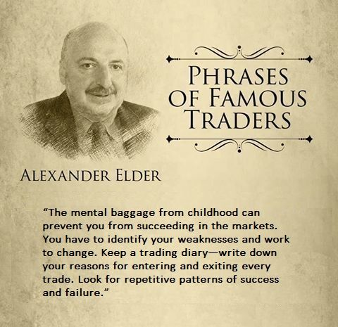 Quotes And Videos For Traders Page 28 Forex Factory Trading