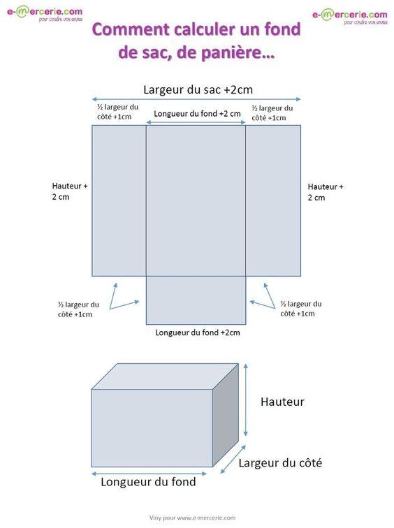 bonjour aujourd 39 hui je vous propose un outil pour calculer vos dimensions de sacs de pani res. Black Bedroom Furniture Sets. Home Design Ideas