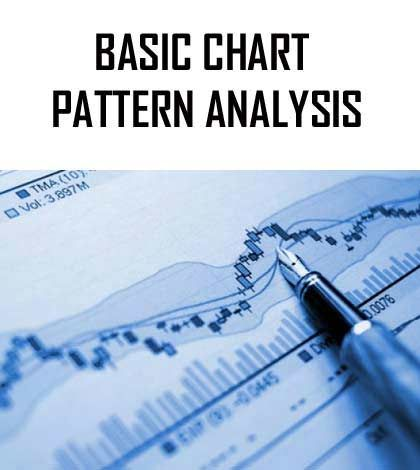 Technical Analysis Patterns u2013 Continuation Patterns - Market Geeks - technical analysis