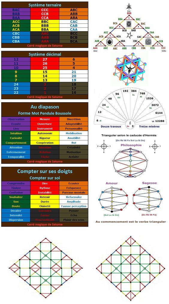 Hermétisme - Page 3 2102758aff6bd61e6ee067b129800ae2