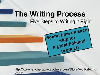 the five steps of the writing process 5 steps of the writing process step description strategies prewriting an activity that causes the writer to think about the subject the writer organizes his thoughts before.