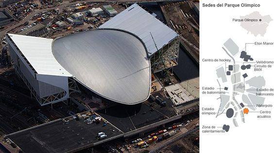 Londres 2012.- Las sedes de los Olímpicos.