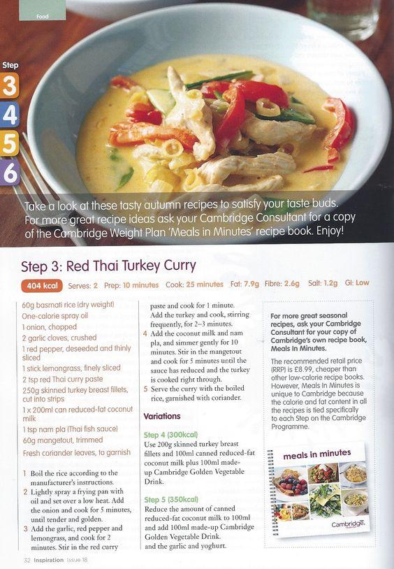 Red Thai Turkey Curry Step 3