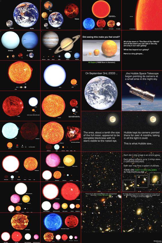 star scale comparison - photo #18