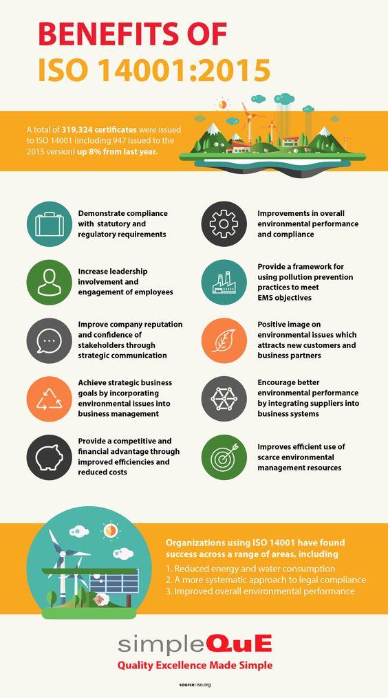 Billedresultat for kpi miljø 02 ISO 14001 Pinterest - business impact analysis template