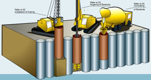 140 best Civil Engineer images on Pinterest Civil engineering - civil engineer