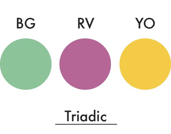 Triadic Colors Are Evenly Spaced Around The Color Wheel Harmonies Tend To Be Quite Vibrant Even If You Use Pale Or Unsaturated