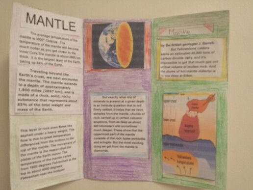Layers Of Earth Travel Brochure Example Earth Science Units