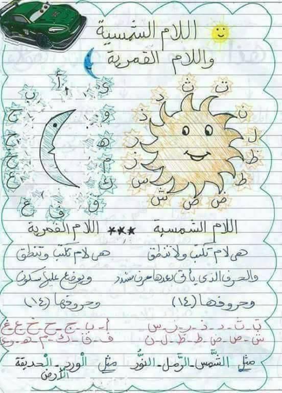 إضغط على الصورة لعرضها بحجمها الكامل Arabic Kids Arabic Alphabet For Kids Arabic Language